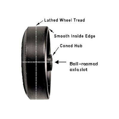 BSA lathed wheels image